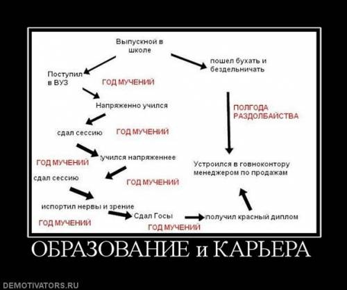 Ярич-Запильский, служивший есть ли смысл идти в институт разрабатывали ПЗЗ для