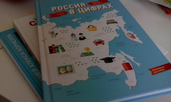 Россия в цифрах