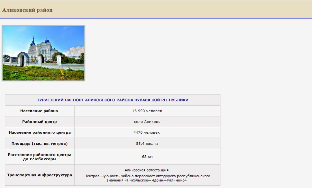 Про туристический паспорт Чувашии